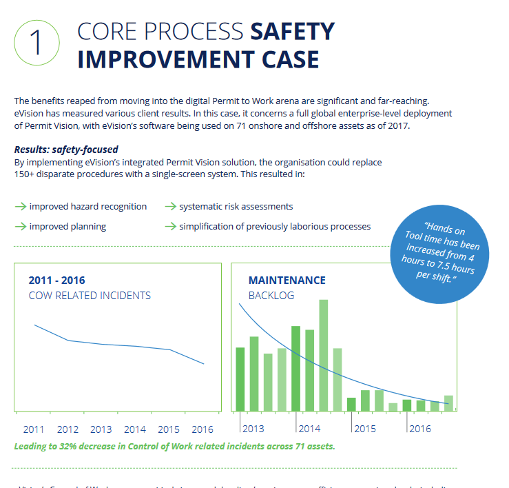 Increasing Safety Through Digital Innovation